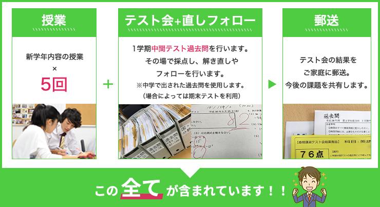 授業×5回/テスト会/郵送の全てを含む