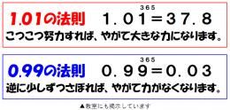 1-01%e3%81%ae%e6%b3%95%e5%89%87